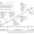 Alle Theorien in einem Chart